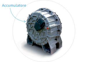 Accumulatore-encosys-energia-risparmio-energetico-per-ascensori-sem